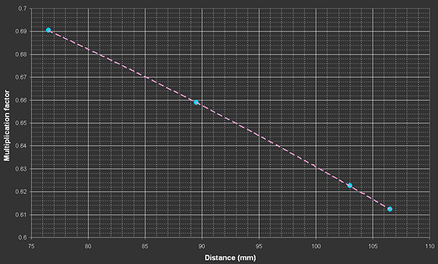 ReducerGraph