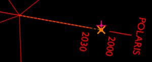 astrotacscreen
