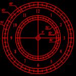 iOptron (15-min marking)